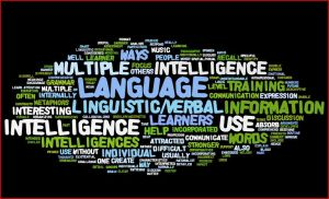 Multiple-Intelligence-wordle